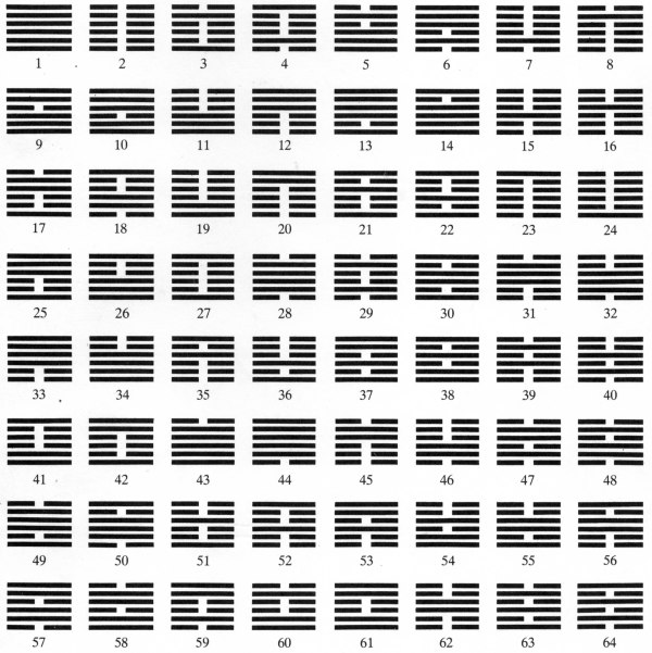 64 hexagram i-ching